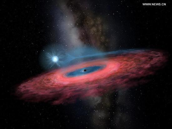 中国天文学家发现了意想不到的巨大恒星黑洞 1