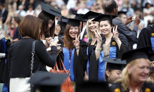 Graduation date in Perth