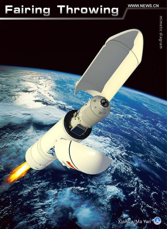 Graphics shows the launch procedure of China's first cargo spacecraft Tianzhou-1 on April 20, 2017. (Xinhua/Ma Yan)