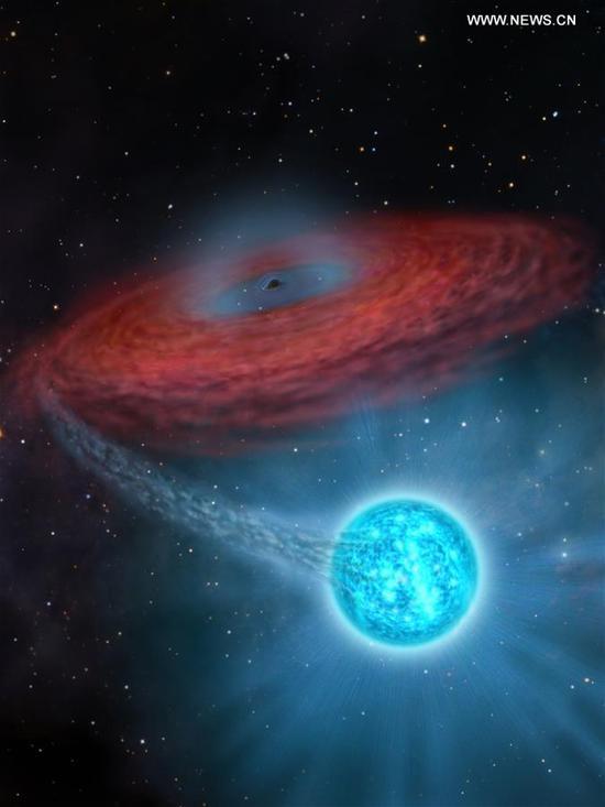 中国天文学家发现了意想不到的巨大恒星黑洞 2