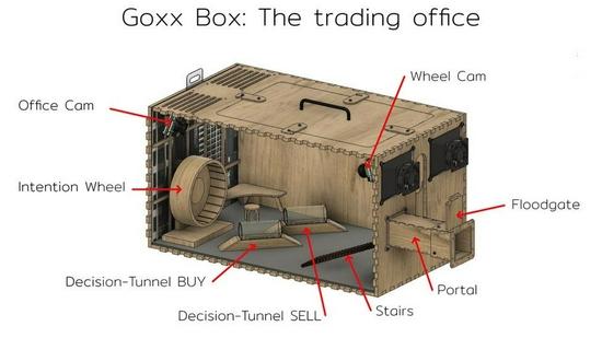 高克斯的办公室属于高科技,全自动,一应软硬件齐备,甚至有3D打印、激光切割,微控制器和电脑辅助设计软件,是两位主人自己设计、手工制作。