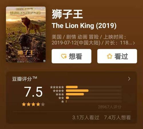 当年看《狮子王》的你,像辛巴一样成为king了吗