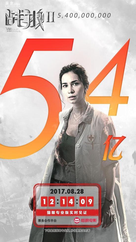 《战狼2》票房预测56亿,拼命的吴京赚不到10亿?