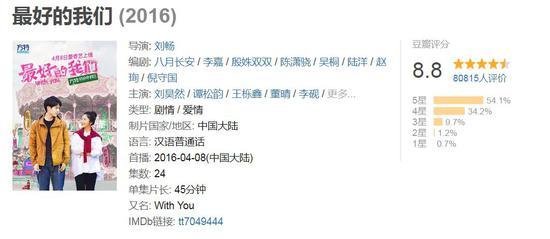 还有很多粉丝在微博上表白晁然版的洛枳↓,尤其是《橘生淮南》定角后。