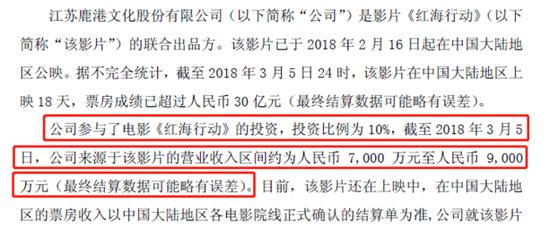 ▲捷成股份、鹿港文化公告截图