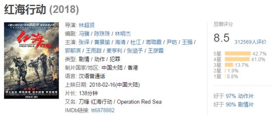 ▲《红海行动》评分颇高(豆瓣/图)