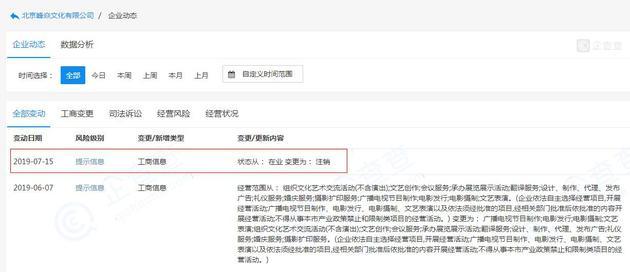 """北京峰焱文化有限公司,于7月15日变更工商信息,状态从""""在业""""变更为""""注销""""。"""