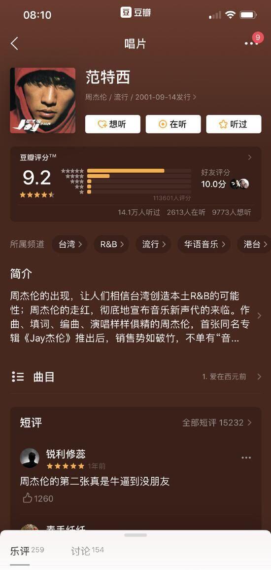 周杰伦新歌墙纸评分降至5.8不敌蔡徐坤张艺兴工人店卖墙纸带施工豆瓣受伤图片