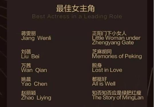 第25屆上海電視節白玉蘭獎入圍名單公布女主無楊紫