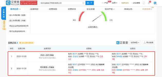 王岳伦退出李湘关联公司