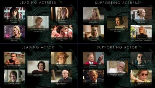 本届英国电影学院奖入围名单最佳男主角、女主角、男配角、女配角四个表演奖项的所有候选人全都是白人演员