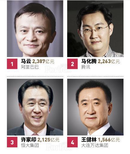 马云重登福布斯中国富豪榜榜首
