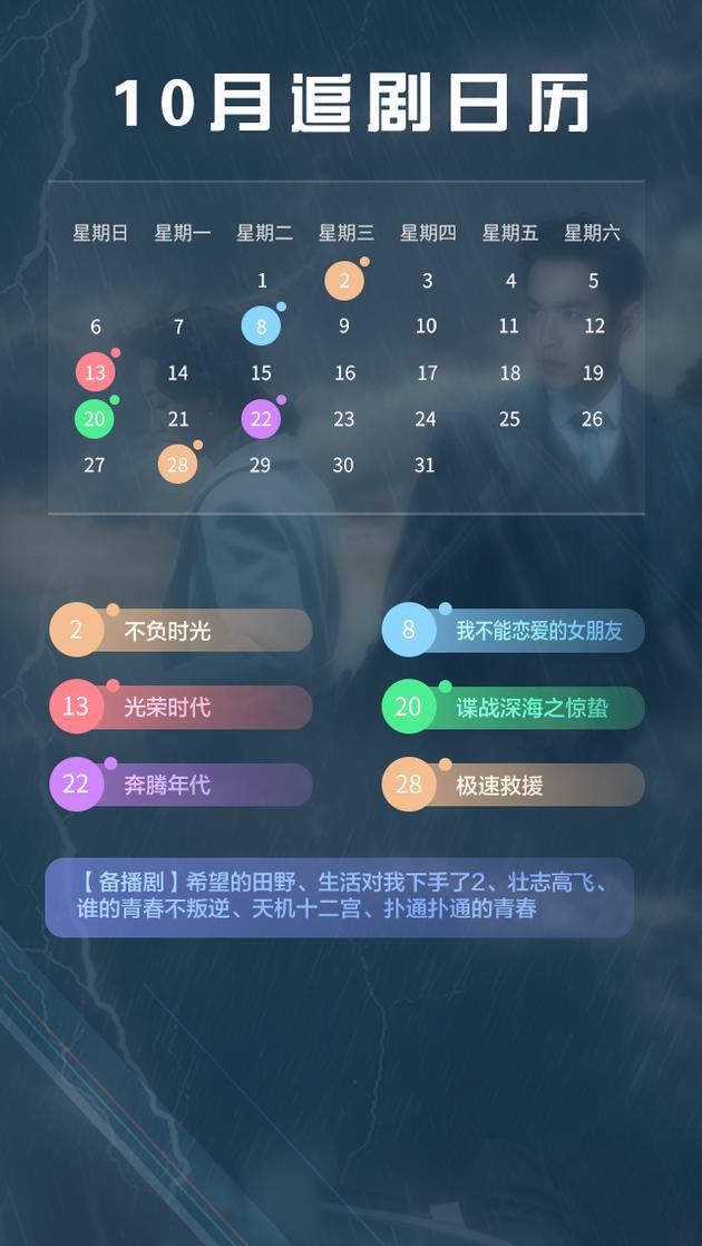 张若昀蒋欣10月接棒献礼 许魏洲谷嘉诚等青春励志