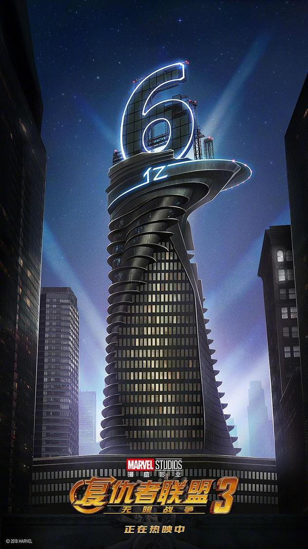 《复仇者联盟3》内地票房破6亿