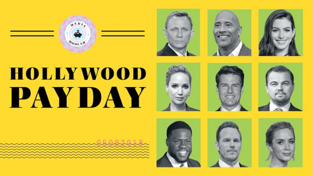 好莱坞当下明星片酬排行榜