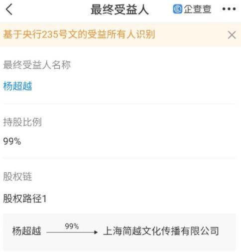杨超越为上海简越文化有限公司最终受益人