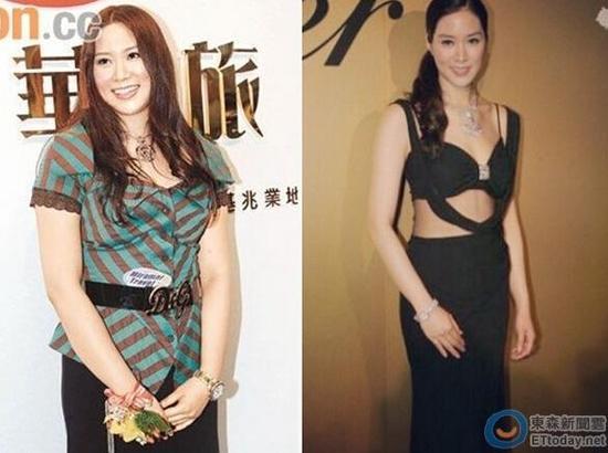 徐子淇2007年生大女儿后曾暴肥