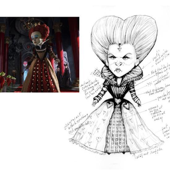 愛麗絲夢游仙境劇服設計