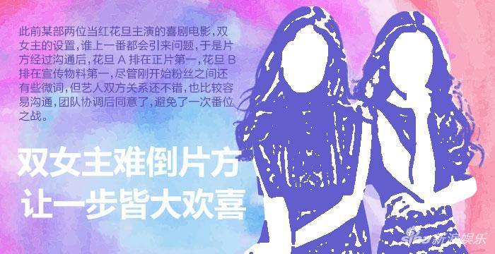 某部剧里,出身嫩模的女主角和另一位艺术电影出道的女主角最后互相让步。