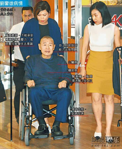 早前刘銮雄被拍到坐轮椅出入兼暴瘦