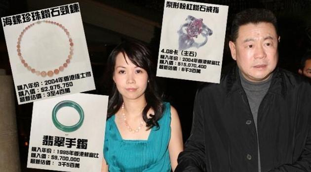 刘銮雄和吕丽君资料图