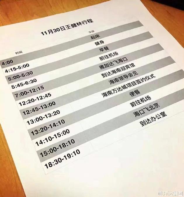 王健林的行程单