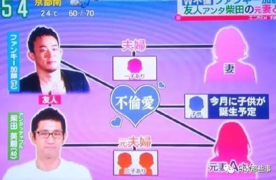 FUNKY加藤和好友妻子双重出轨