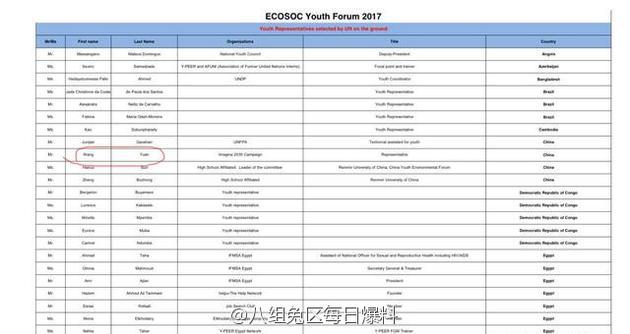 网友爆料王源将参加COSOC Youth Forum 2017