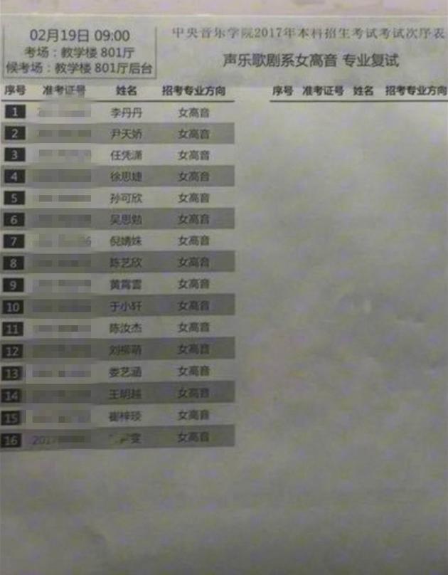 声乐歌剧系女高音专业复试名单