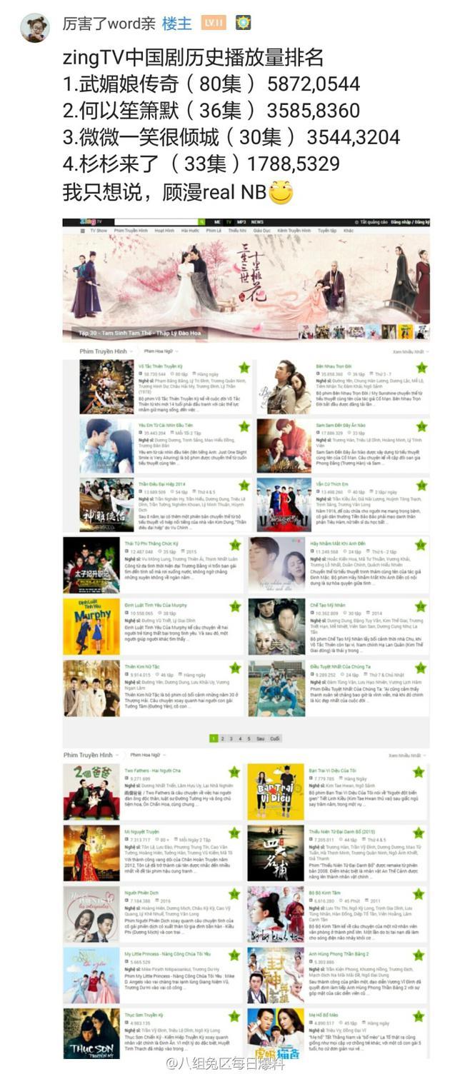 越南人热衷天朝剧 播放量最高的竟然是这部!(图)