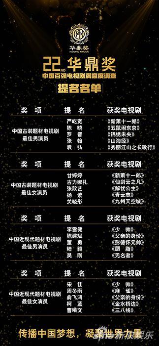 华鼎奖提名榜单