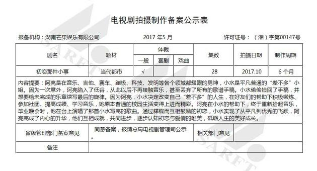 《初恋这件小事》将拍中国版电视剧 网友忙着组cp