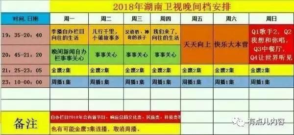 湖南2018版面大变:金鹰剧场挪出黄金档 节目进入