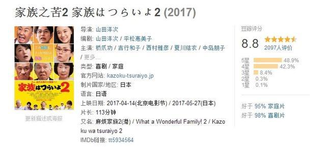 《家族之苦2》豆瓣评分截图