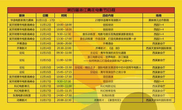 浙江青年电影节11月11日在杭州开幕