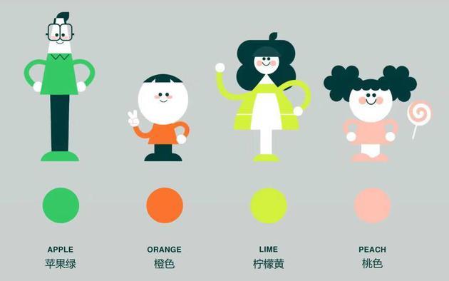 全新推出的四個活潑可愛的卡通形象。