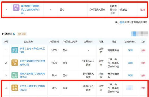 李湘与王岳伦共同拥有公司均已注销