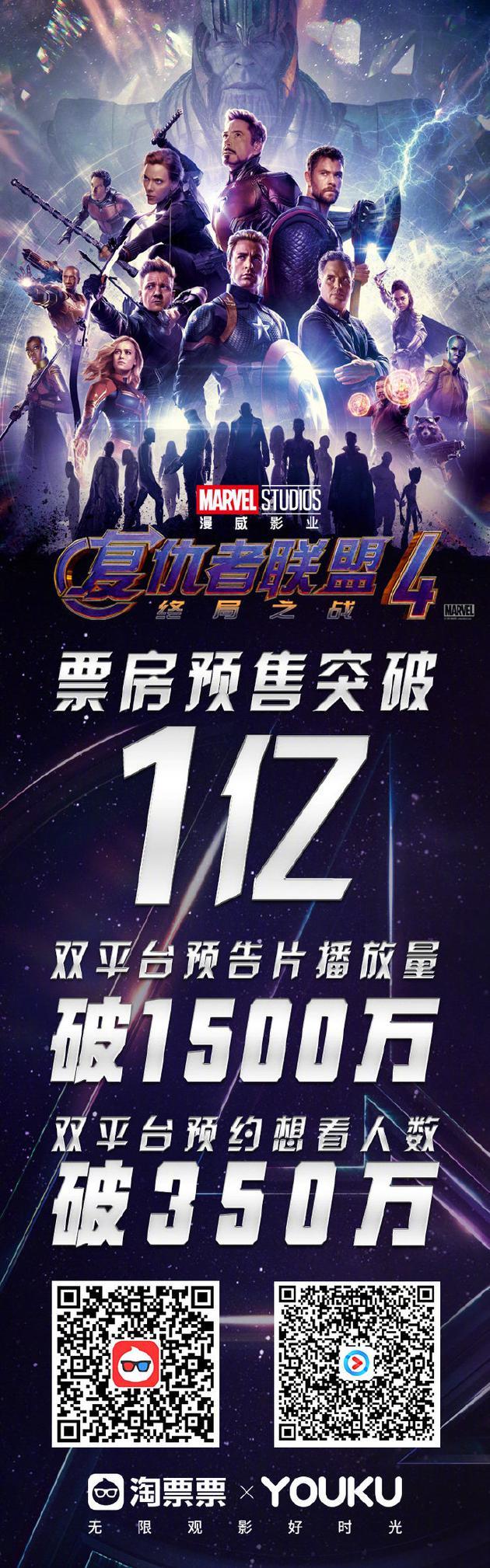 《復聯4》內地預售票房破1億