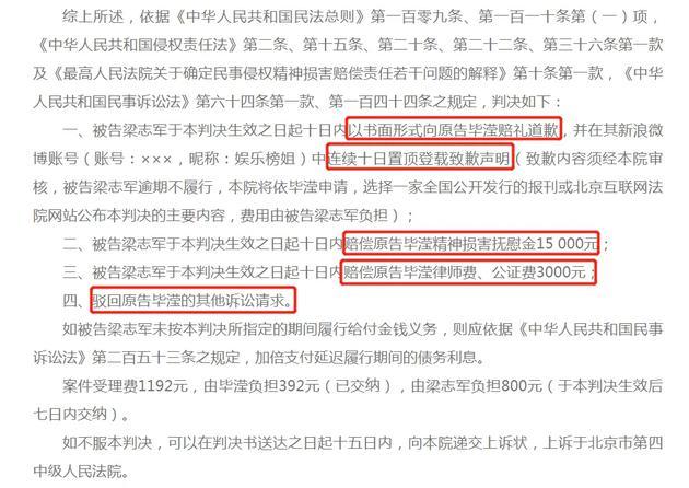 毕滢维权获赔1.8万 被告发布其与张丹峰事件