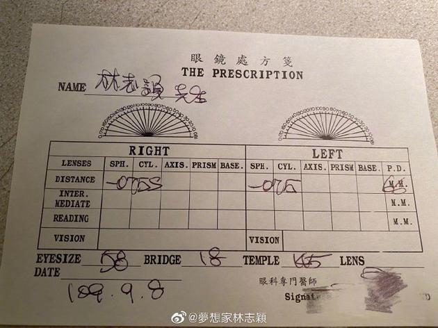 林志颖眼镜处方签