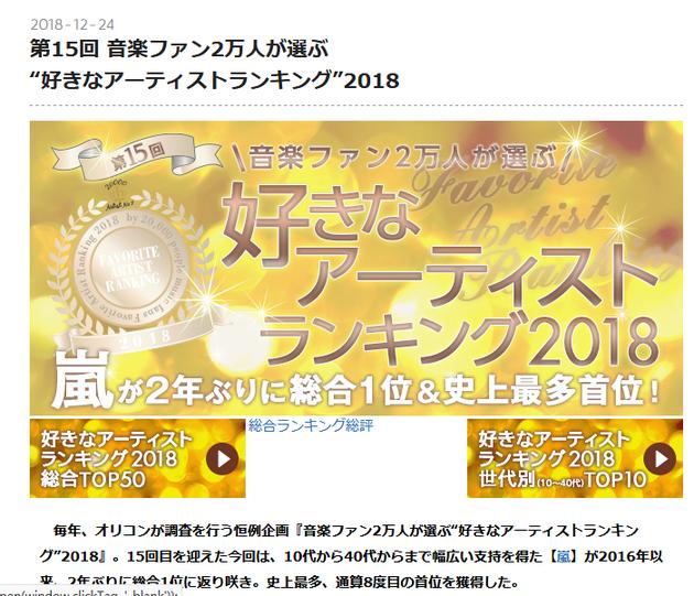 Oricon公布榜单