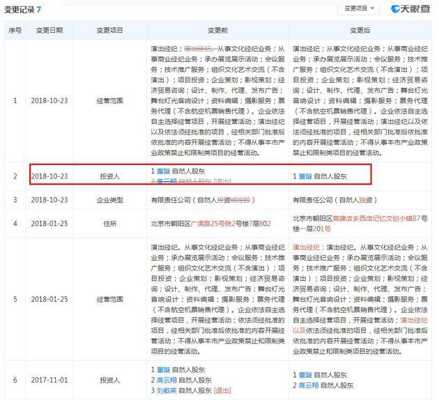 董璇高云翔已无共同持股公司 或注销或男方退股