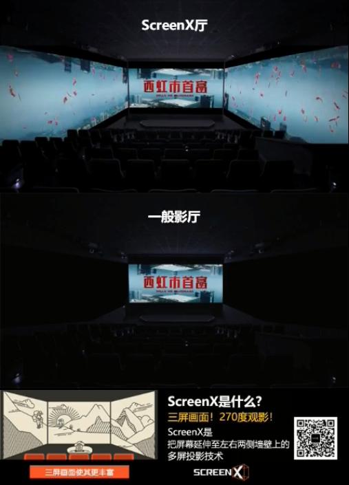 """《西虹市》ScreenX上映 270度体验""""花钱特烦恼"""""""