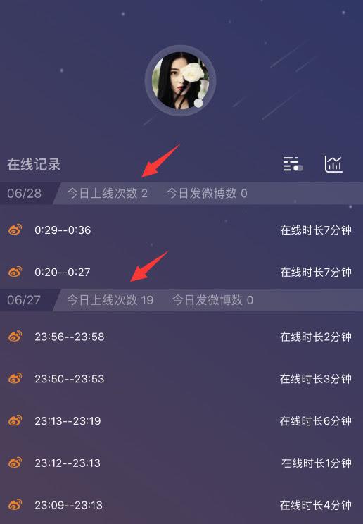 范冰冰李晨分手 网友发现张馨予昨夜登微博21次