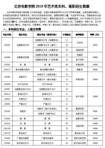 《北京电影学院2019年艺术类本科、高职招生简章》截图。