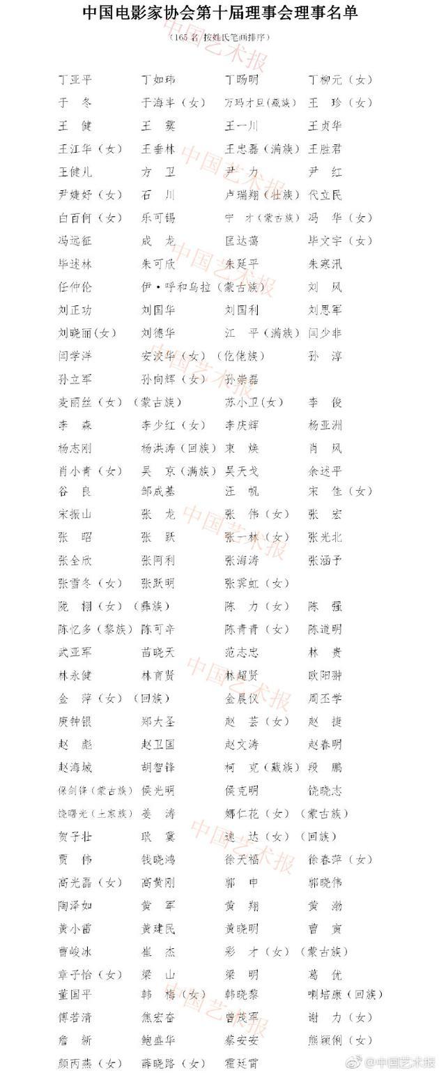 中国电影家协会第十届理事会理事名单