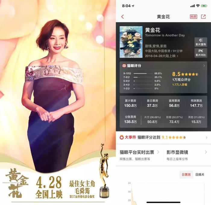 《黄金花》临时改档海报用的是毛舜筠的红毯照