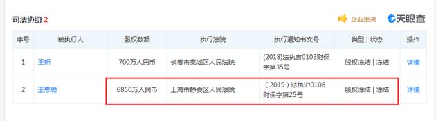 王思聪香蕉娱乐270万股权被冻结 至2022年7月