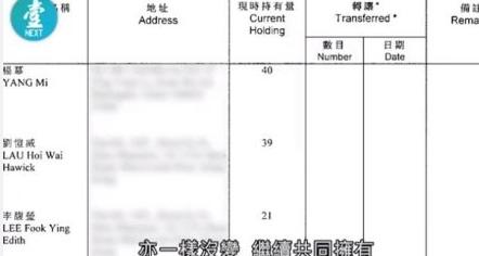资料显示该公司仍由杨幂刘恺威共同持有