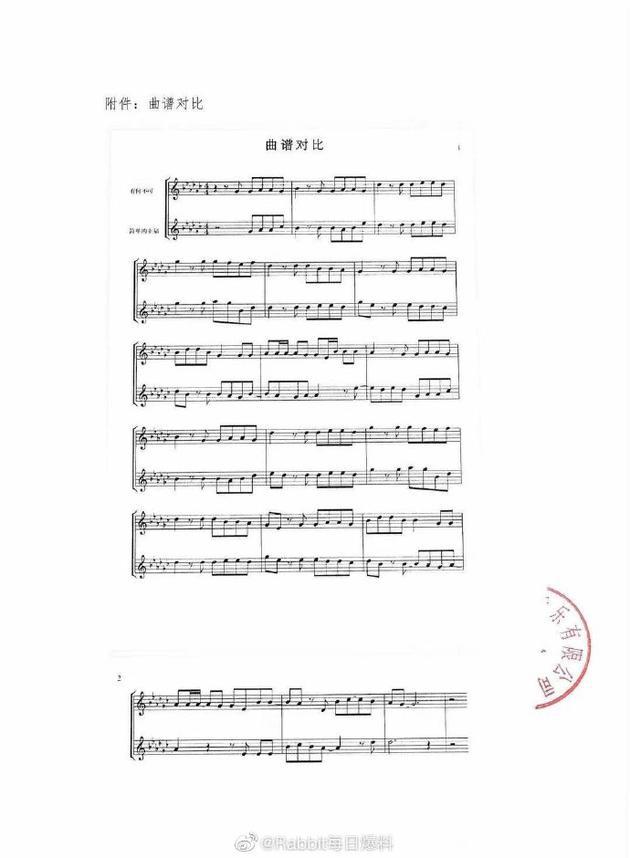 罗聪方否认歌曲抄袭 许嵩方称将提交专业机构鉴定